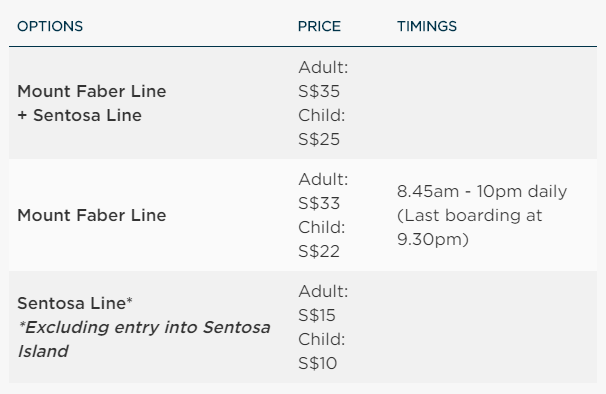 Cable-Car-Sky-Network route price sentosa